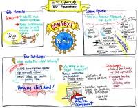 SaTC Cyber Cafe - NSF Presentations